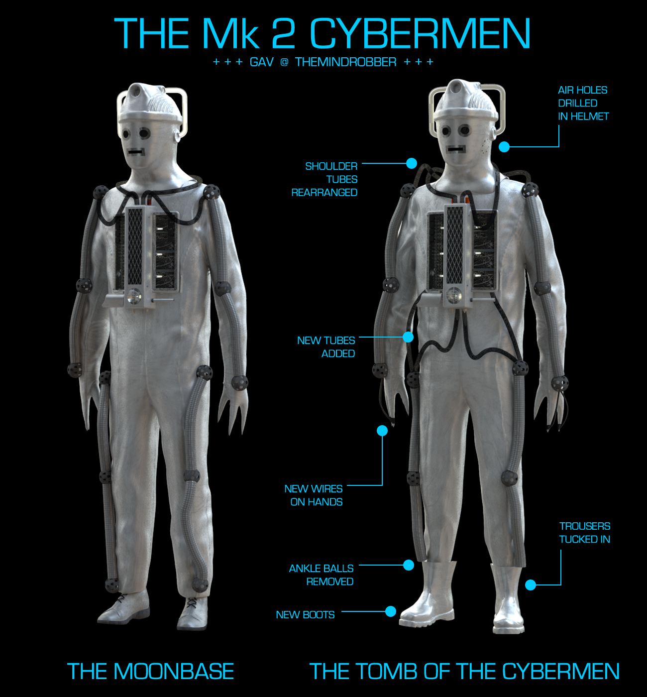 Moonbase Cyberman compared with Tomb Cyberman