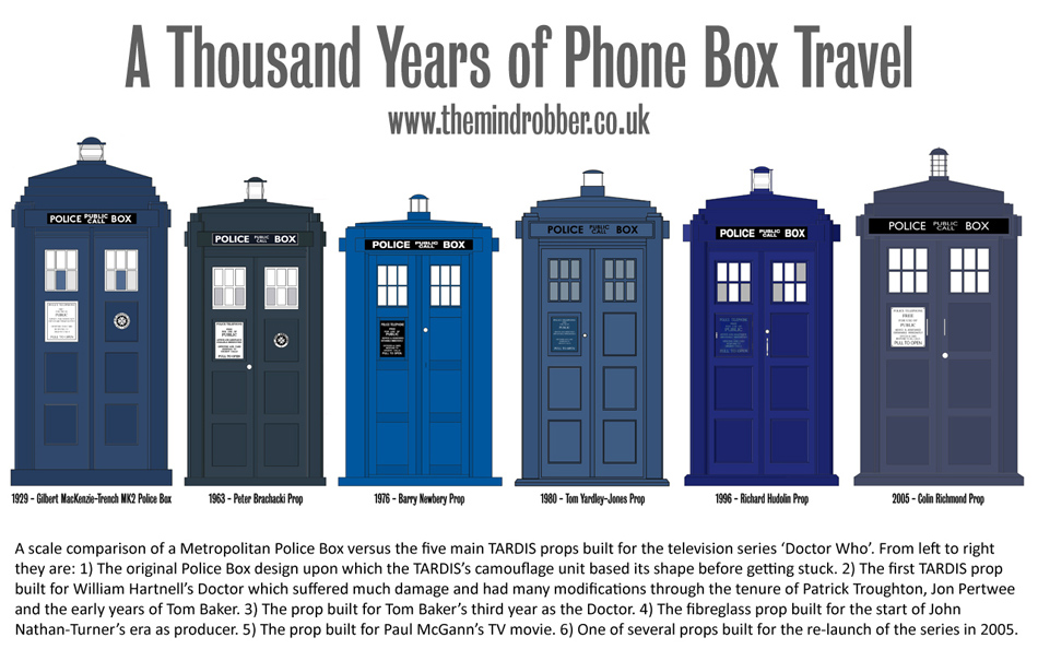 Doctor Who TARDIS Dimensions